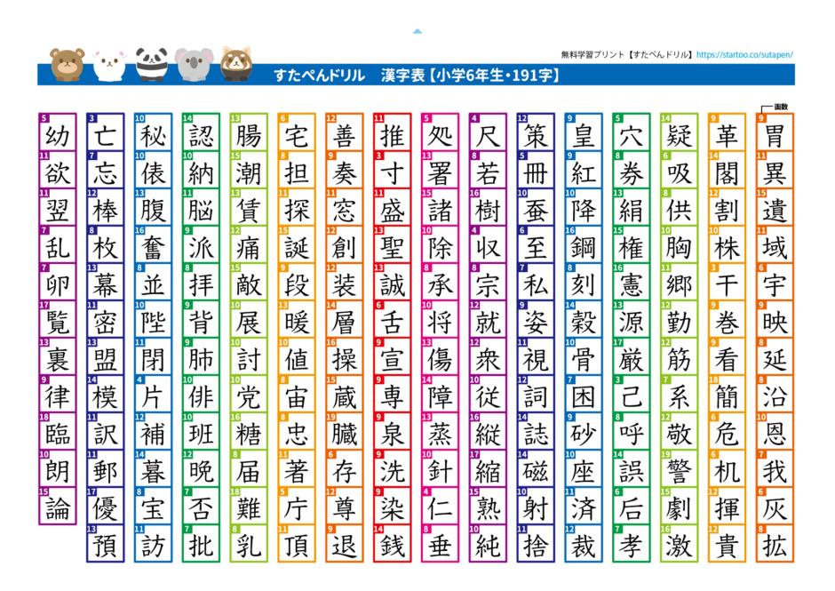 小学6年生漢字一覧表