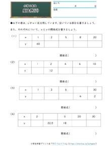 小6比例と反比例(反比例)(2)の学習プリント(練習問題・テスト)