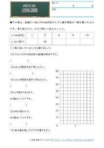 小6比例と反比例(反比例)(3)の学習プリント(練習問題・テスト)