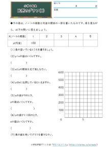 小6比例と反比例(比例のグラフ)(1)の学習プリント(練習問題・テスト)
