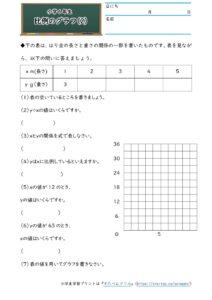 小6比例と反比例(比例のグラフ)(2)の学習プリント(練習問題・テスト)