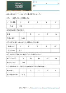 小6比例と反比例(比例)(2)の学習プリント(練習問題・テスト)
