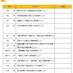 【人物編】小学生歴史年表テスト問題プリント   無料ダウンロード印刷
