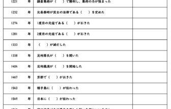 小学生歴史年表テスト・練習問題【出来事編】の学習プリント