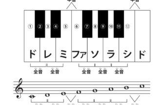 音程の学習プリント(小中学生音楽教材)