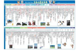 小学生歴史年表ポスター(詳しく見やすい)