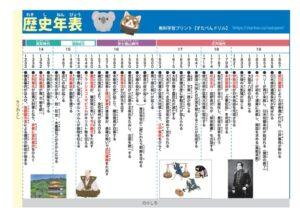小学生歴史年表ポスター3(スタペンドリル)